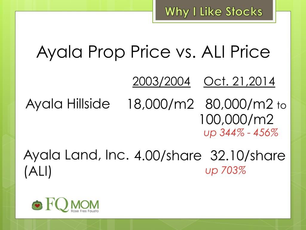 PIC 2 Ayala Hillside vs ALI prices