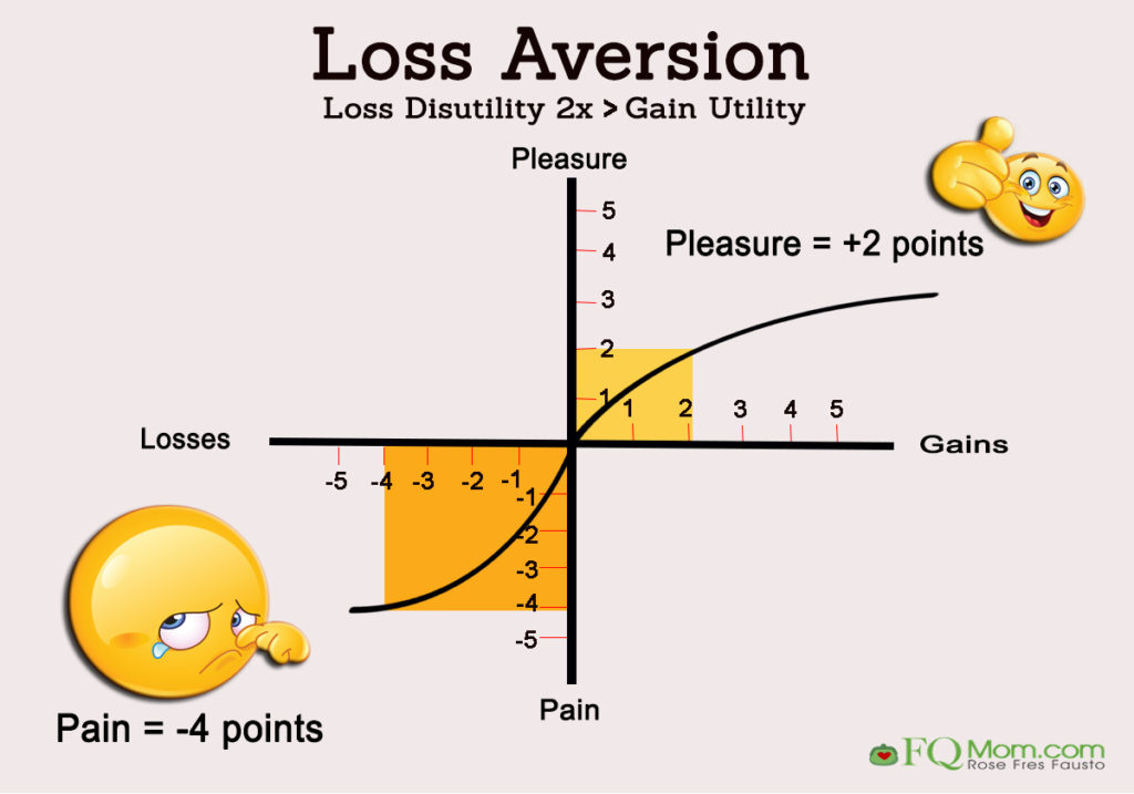 image-03-loss-aversion