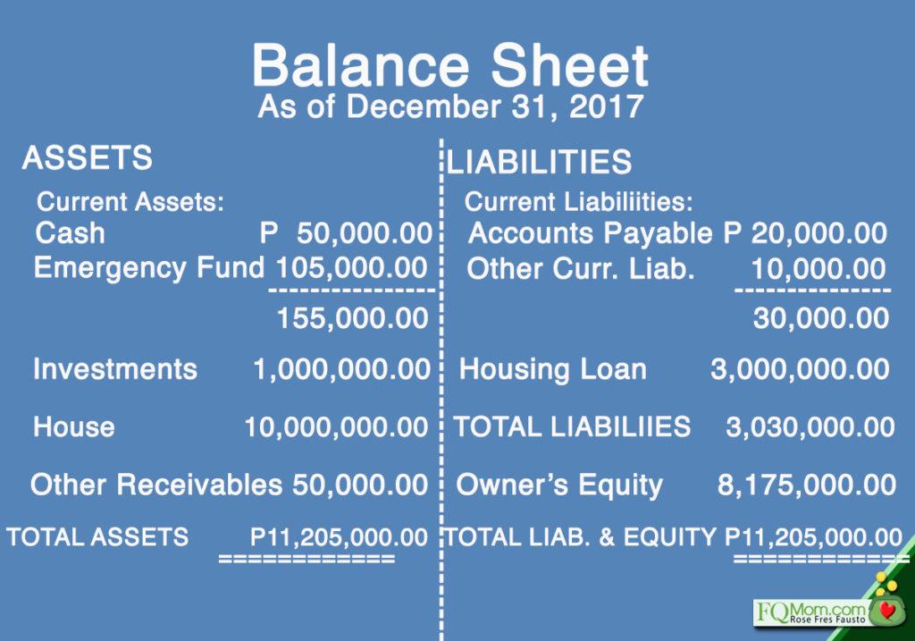 02-balance-sheet