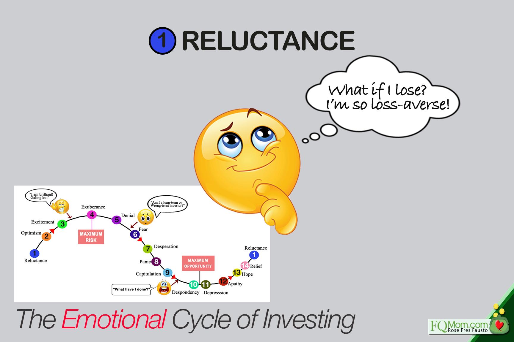 1-reluctance-d