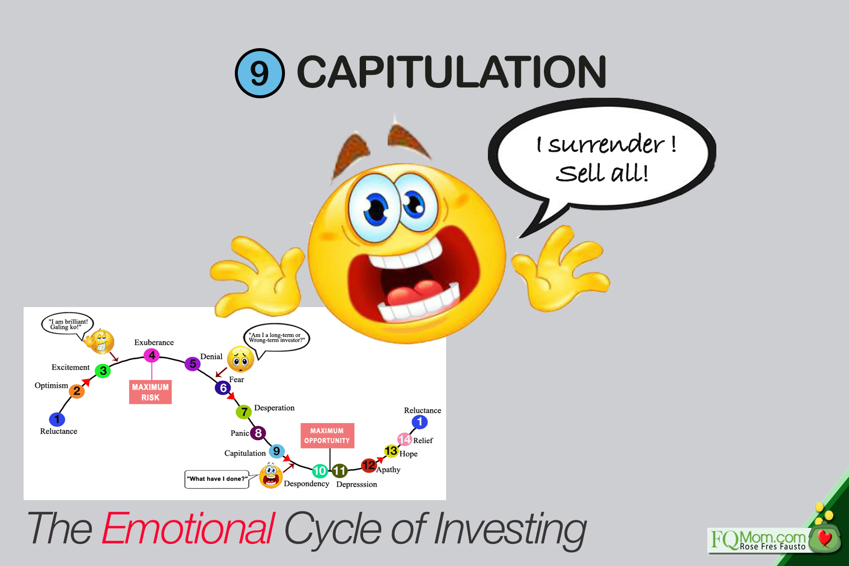 9-capitulation
