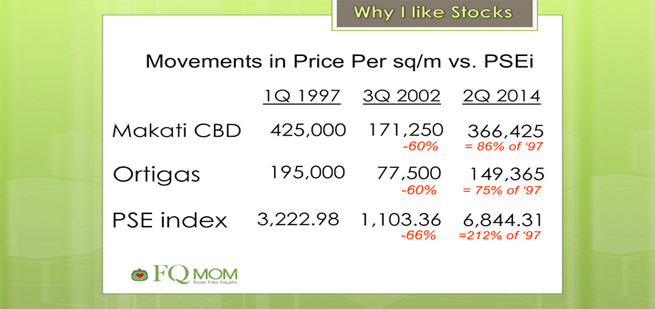 Why I Like Stocks (Investing is for everyone!)