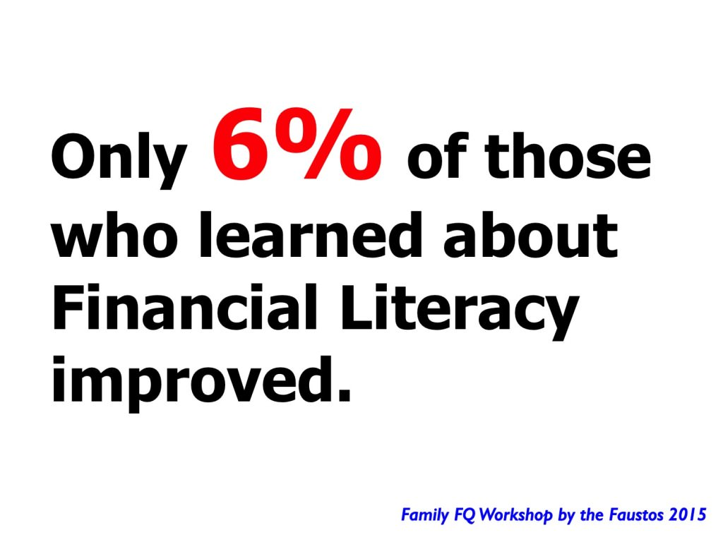 Only 6% of those who learned about Financial Literacy improved financial behavior!  (So what do we do about that?)