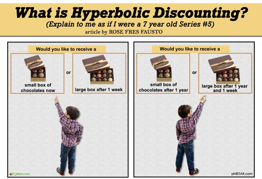 What is Hyperbolic Discounting? (Explain to me as if I were a 7 year old Series #5)