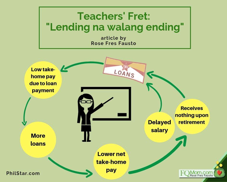 """Teachers' Fret: """"Lending na walang ending"""""""