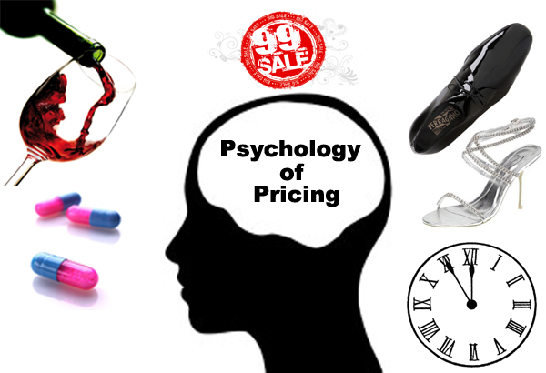 The Psychology of Pricing (Is there such a thing as Fair Market Value?)