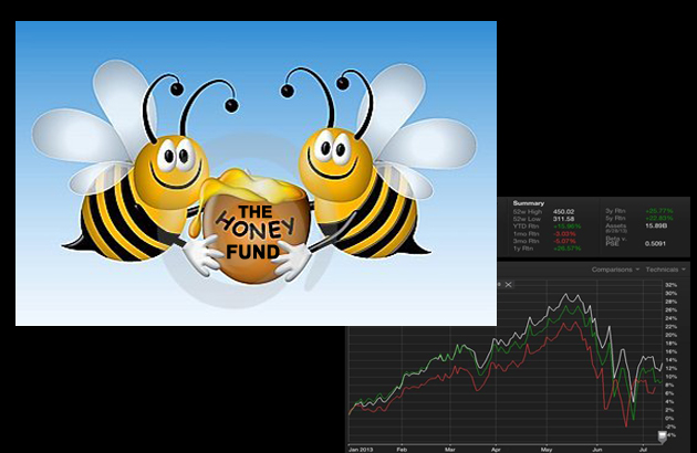 """What is """"The Honey Fund"""" and Other Questions on UITF and Mutual Fund"""